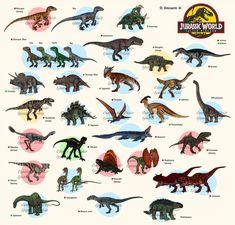 Dinosaur Images, Dinosaur Art, Jurassic World Dinosaurs, Jurassic Park World, Jurassic Park Poster, Jurrassic Park, Jurassic World Fallen Kingdom, Spinosaurus, Falling Kingdoms