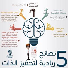 Study Skills, Writing Skills, Life Skills Activities, Vie Positive, Positive Quotes, Vie Motivation, Business Notes, Learning Websites, Human Development