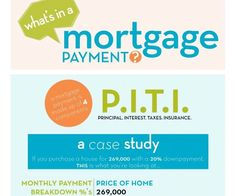 Tips to Decode the Structure of a Mortgage Payment