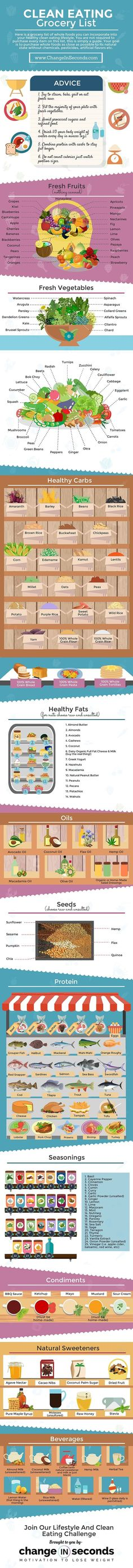 Here is a grocery list of whole foods you can incorporate into your healthy clean eating lifestyle. You are not required to purchase every item on this list, this is simply a guide. Your goal is to purchase whole foods as close as possible to its natural state without chemicals, pesticides, arti