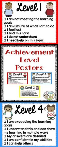 Have students self-assess their understanding of a lesson using these four posters ($).
