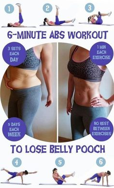 6 minutes abs workout to loose belly pooch