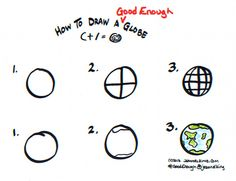 Draw a #GoodEnough Globe #GraphicFacilitation #GraphicRecording #GraphicFacilitator