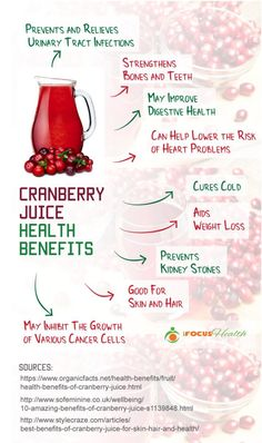 What Everybody Ought to Know About Cranberry Juice: https://ifocushealth.com/cranberry-juice/