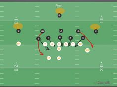 5 3 Defense Diagram   14 Best Youth Football Playbooks Images In 2019 Youth Football