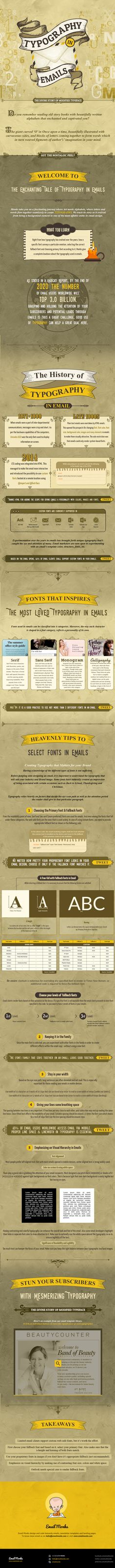 A key consideration of your email marketing process is the typography and presentation of your messaging.
