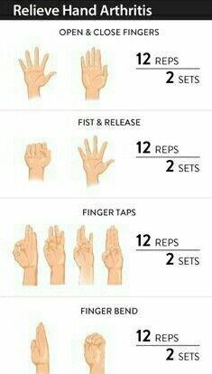 Arthritis Treatments – The Natural Way – Rheumatoid Arthritis Hand Exercises For Arthritis, Exercise For Rheumatoid Arthritis, Arthritis Pain Relief, Psoriatic Arthritis, Finger Exercises, Natural Remedies For Arthritis, Yoga, Natural Healing, Thigh Workouts