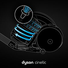 Advanced cyclone technology spins over 99% of dirt out of the air and into the bin. Dyson Cinetic expels cleaner air than any other.