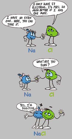 Chemistry 558164947563168290 - Atomic Structure Source by gabrielenestero Chemistry Classroom, Chemistry Humor, Teaching Chemistry, Chemistry Lessons, Science Chemistry, Science Humor, Physical Science, Science Lessons, Science Education