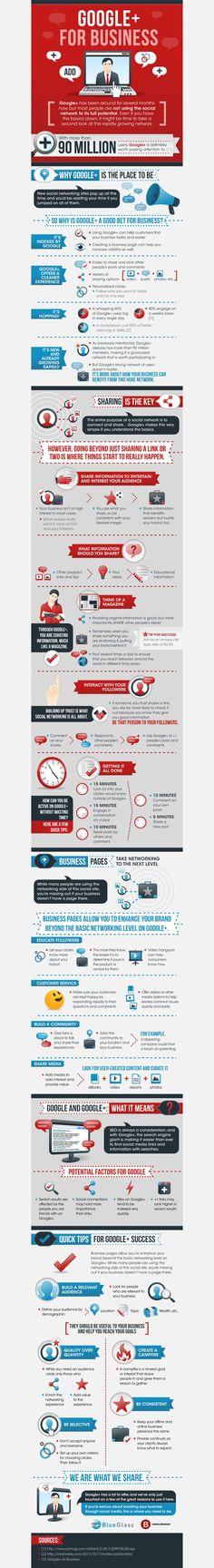 21 insightful social media infographics photo