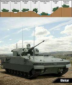 TULPAR MUHAREBE YETENEKLERİ  İDİL - YÜKSEKOVA -SUR- CİZRE- NUSAYBİN - SİLOPİ - DERİK TÜRK SİLAHLI KUVVETLERİ --------------Turkish Armed Forces-------------------PÖH-JÖH