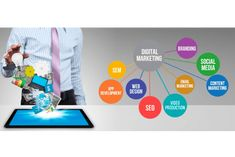 Best Digital Marketing Institute in Jaipur. Digital Marketing courses and certification courses available with Placement Assistant.Get Advance SEO training in Jaipur. Digital Marketing Strategy, Best Digital Marketing Company, Digital Marketing Services, Seo Services, Marketing Strategies, Internet Marketing Agency, Seo Marketing, Mobile Marketing, Media Marketing