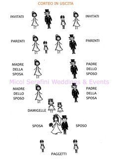 Corteo in uscita dalla Chiesa - Matrimonio Wedding planner Udine Italy