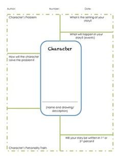 These organizers are used to help students during the pre-writing process. They…