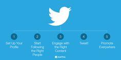 5 Beginner #TwitterTips for Businesses // #socialmediatips #smallbusinesstips