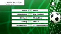 Pobre actuación del Arsenal y valioso empate para el Athletic de Bilbao en la Liga de Campeones
