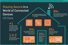 IoT Security Issues Require a Rethink on Risk Management http://on.wsj.com/1LkAXN7 #IoT #cybersecurity #BigData  #OnPage http://onpage.com