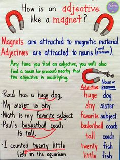 Adjective Anchor Chart- using a magnet analogy to help students remember that adjectives modify nouns and pronouns. Teaching Grammar, Teaching Language Arts, Grammar Activities, Teaching Writing, Teaching Tips, Teaching English, Easy Writing, Teaching Outfits, Persuasive Writing