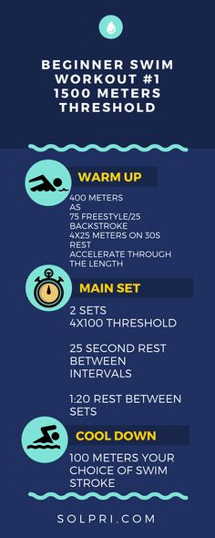 For 2500 and 5000 yard options - go to the link Sets written by Olympic Triathlete Barb Lindquist Swimming Drills, Lap Swimming, Swimming Tips, Swimming Practice, Swim Training, Triathlon Training, Olympic Triathlon, Sprint Triathlon, Swimming Workouts For Beginners