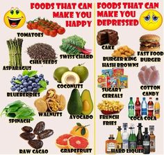Foods that can make you happy!  Foods that can make you depressed!