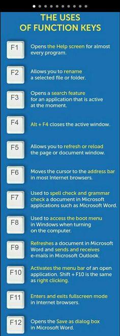 Uses of function keys!
