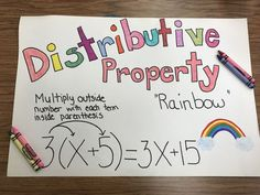 If you teach grade Prealgebra and need better strategies on how to teach Distributive Property in your middle school math classroom, you have come to the right place! Read on for strategies and a great resources to use in your Prealgebra classroom! Math Teacher, Math Classroom, Teaching Math, Classroom Ideas, Future Classroom, Teaching Ideas, Teacher Hacks, School Teacher, Teaching Tools
