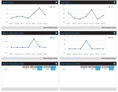 SocialDon, Herramienta Para Analizar Y Comparar Páginas De Fans