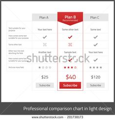 Comparison table for 3 products in light flat design with red elements. Vector format.