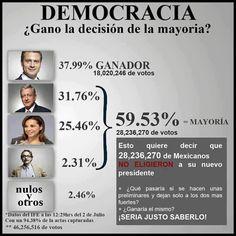 Democracia...