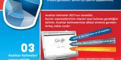 Google'da İlk Sayfaya Gelmek İçin 5 SEO İpucu