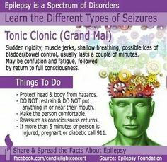 My speciality.. Tonic Clonic seizures :(