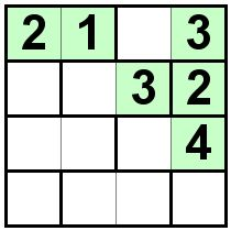 Number Logic Puzzles: 20646 - Bricks size 4
