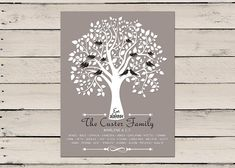Personalized family tree print Personalized door MyPrintableArts