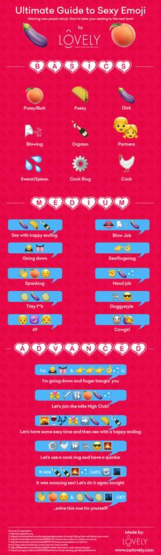 Ultimate sexting infographic