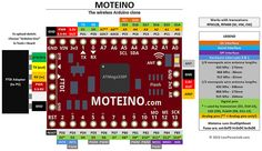 Moteino PINOUT (R4) $12 Moteino is a low cost wireless Arduino based on the Atmel ATMega328P microcontroller. Detailed guide: http://lowpowerlab.com/moteino/