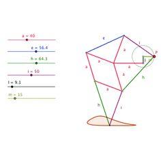 sojamo tumble - In the left, the original Jansen's mechanism with...