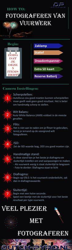 Vuurwerk fotograferen infographic