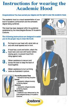 1000+ ideas about Graduation Hood on Pinterest | Graduation ...