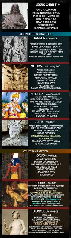 Jesus & his Pagan Similarities