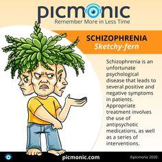 Remember the positive, negative, cognitive, and affective symptoms of Schizophrenia (Sketchy-fern) with this Picmonic video! Schizophrenia Symptoms, Behavioral Psychology, Fundamentals Of Nursing, Positive And Negative, Fern, Assessment, Medicine, Positivity, Learning