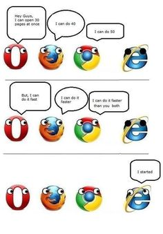 History of Internet Browsers