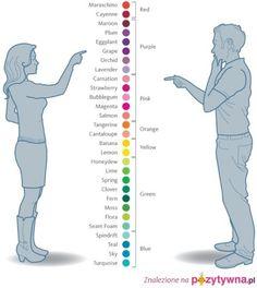 Mężczyźni i kolory...