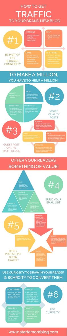 How to get traffic to your brand new blog#infograph#blogging
