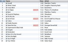 Cardio - HIIT and Steady State Music Playlists! By Recipe For Fitness