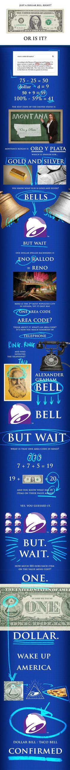 Dollar Bill = Taco Bell. Conspiracy CONFIRMED. - Album on Imgur