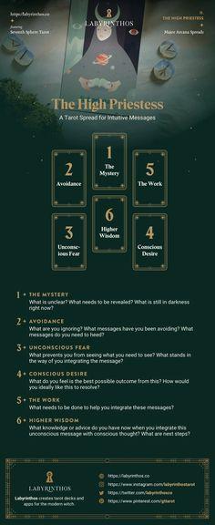 Magia Elemental, Tarot Card Spreads, Tarot Astrology, Tarrot Cards, Tarot Major Arcana, Tarot Card Meanings, Tarot Learning, Heath And Fitness, Tarot Decks
