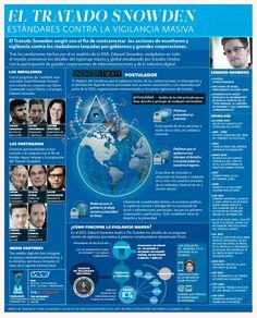 Politica y Religión.infografia mynorte.com