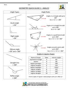 5th grade geometry geometry cheat sheet 1 angles