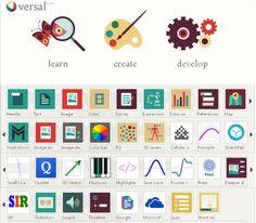 Créer en 1 seul endroit vos leçons numériques (QCM, Vidéos, Images, Sons, Diapos, Cloud, Prezi, Flashcards, Quizlet, 3D…) |