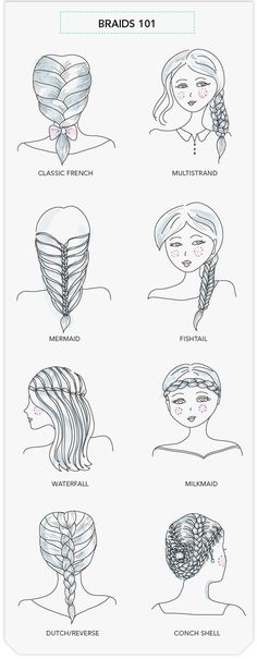 A guide to braids. #hairstyles #beauty